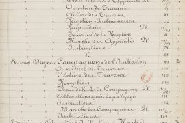 Livre gratuit maconnique du mercredi : Rituel des trois premiers degrés selon les anciens cahiers