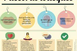 LES 4 ACCORDS TOLTÈQUES  : 4 règles pour être